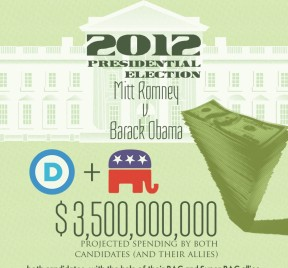 2012 US Presidential Campaign Spending: what else could you pay for?